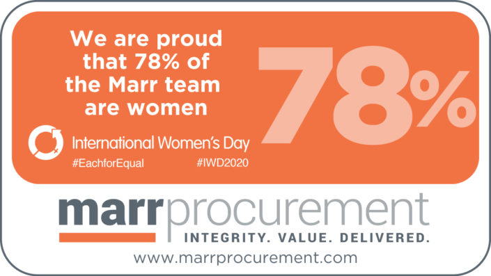 78% of the Marr team are women!